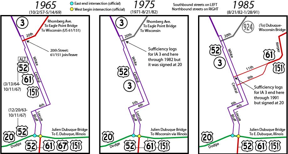 Dubuque Highway Chronology